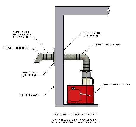 heller exhaust fan installation instructions
